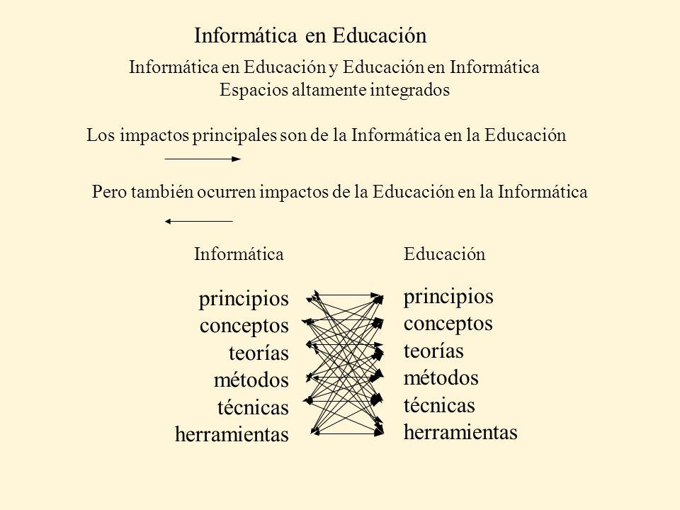 Informática en Educación Los impactos principales son de la Informática en la Educación Pero también ocurren impactos de la Educación en la Informática principios conceptos teorías métodos técnicas herramientas principios conceptos teorías métodos técnicas herramientas InformáticaEducación Informática en Educación y Educación en Informática Espacios altamente integrados