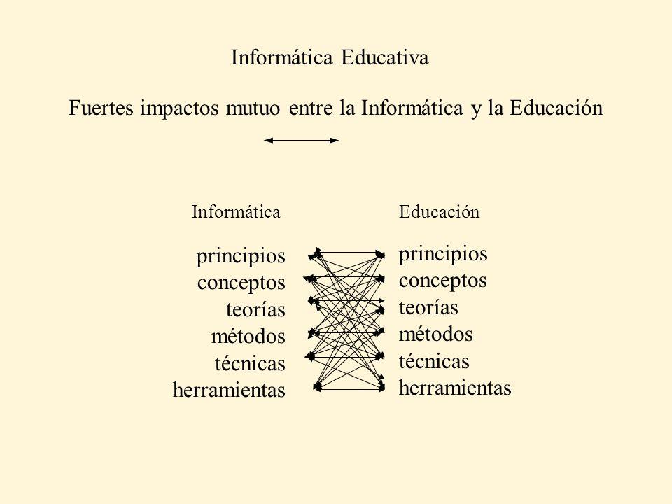 principios conceptos teorías métodos técnicas herramientas principios conceptos teorías métodos técnicas herramientas InformáticaEducación Informática Educativa Fuertes impactos mutuo entre la Informática y la Educación