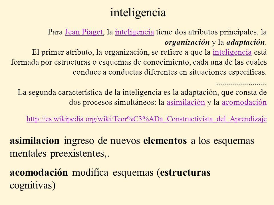 Para Jean Piaget, la inteligencia tiene dos atributos principales: la organización y la adaptación.Jean Piagetinteligencia El primer atributo, la organización, se refiere a que la inteligencia está formada por estructuras o esquemas de conocimiento, cada una de las cuales conduce a conductas diferentes en situaciones específicas.inteligencia.........................
