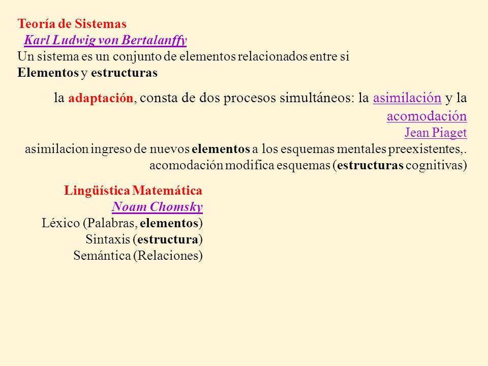 Teoría de Sistemas Karl Ludwig von Bertalanffy Un sistema es un conjunto de elementos relacionados entre si Elementos y estructuras Lingüística Matemá