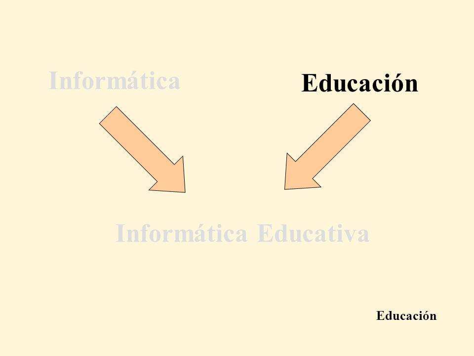 Educación Informática Educación Informática Educativa