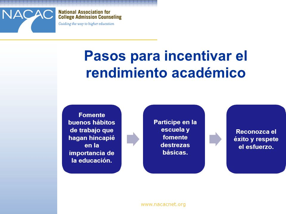 www.nacacnet.org Provide an effective place to study, and provide help as needed.