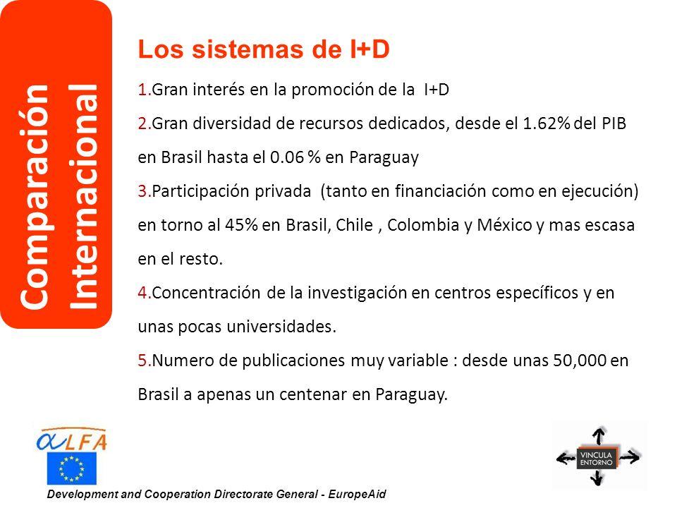 Development and Cooperation Directorate General - EuropeAid La vinculación con las empresas Perú: Fondo de Investigación y Desarrollo para la Competitividad (FIDECOM) para promover la investigación y desarrollo de proyectos de innovación productiva de utilización práctica en las empresas Chile: Fortalecer las capacidades académicas e institucionales hacia la creación, innovación y vinculación con el medio es unos de los tres desafíos principales del Sistema de Educación Superior Brasil : La Ley de la Innovación es un marco relevante para establecer una cultura orientada a la I+D+i y fomentar las relaciones entre universidad y sector productivo..