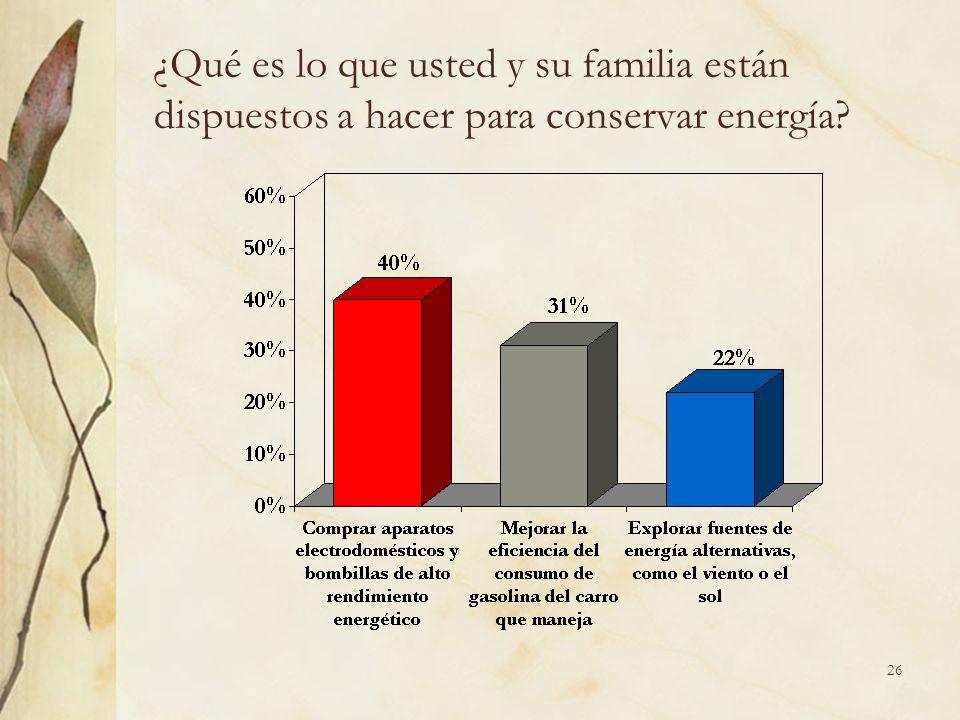 26 ¿Qué es lo que usted y su familia están dispuestos a hacer para conservar energía