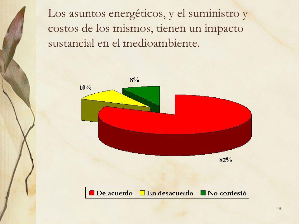 28 Los asuntos energéticos, y el suministro y costos de los mismos, tienen un impacto sustancial en el medioambiente.