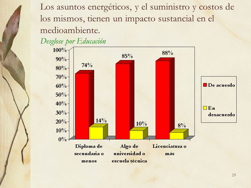 29 Los asuntos energéticos, y el suministro y costos de los mismos, tienen un impacto sustancial en el medioambiente.