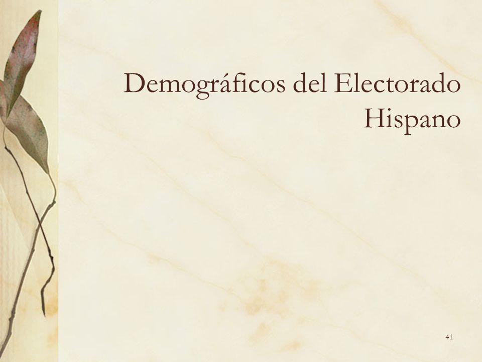 41 Demográficos del Electorado Hispano