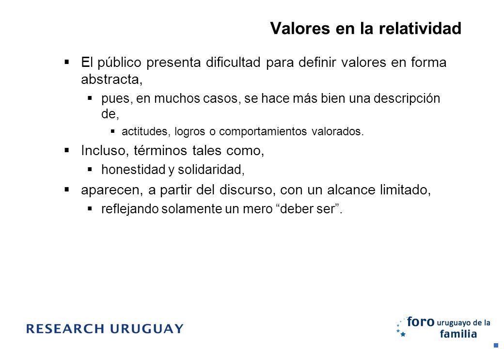 Valores en la relatividad El público presenta dificultad para definir valores en forma abstracta, pues, en muchos casos, se hace más bien una descripc