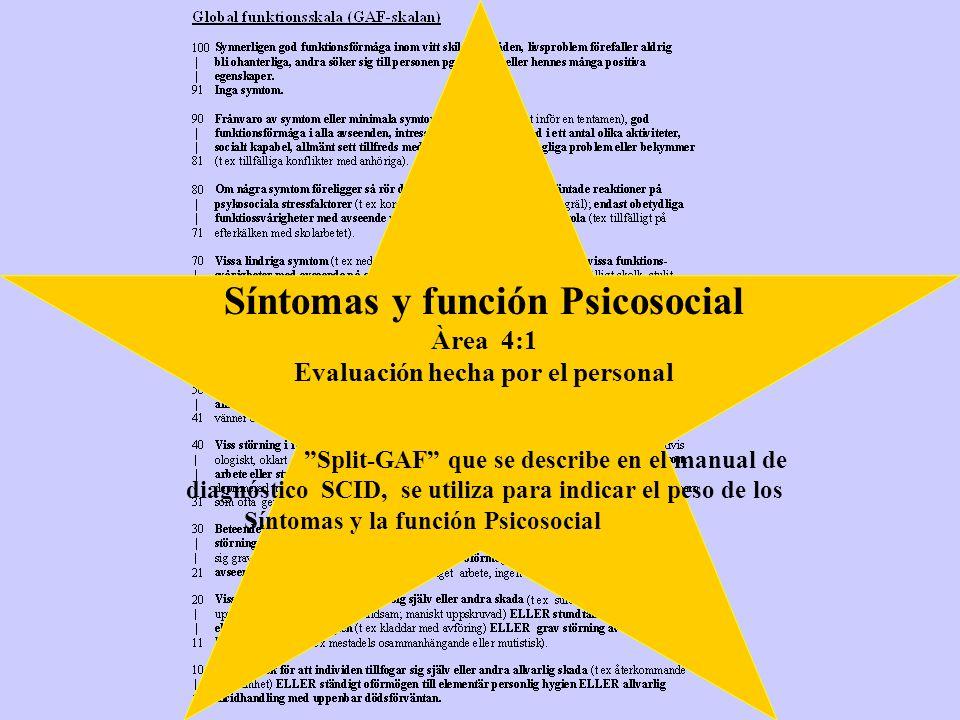 Síntomas y función Psicosocial Àrea 4:1 Evaluación hecha por el personal Split-GAF que se describe en el manual de diagnóstico SCID, se utiliza para indicar el peso de los Síntomas y la función Psicosocial