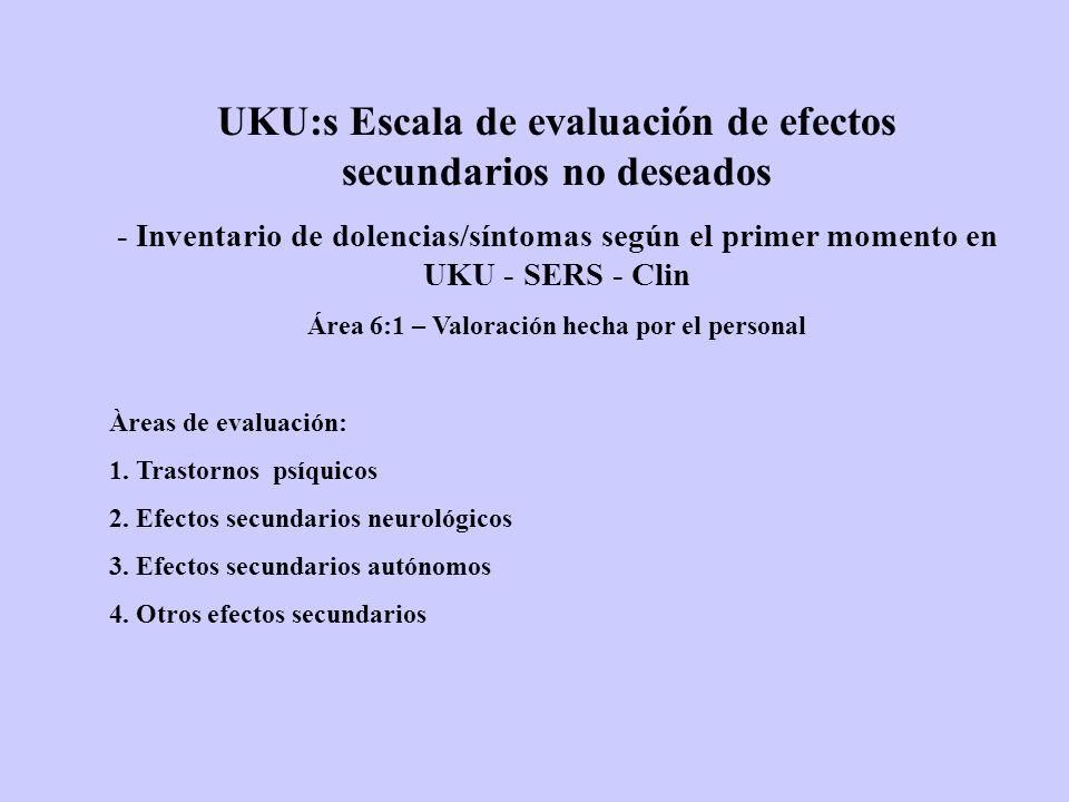 UKU:s Escala de evaluación de efectos secundarios no deseados - Inventario de dolencias/síntomas según el primer momento en UKU - SERS - Clin Área 6:1 – Valoración hecha por el personal Àreas de evaluación: 1.