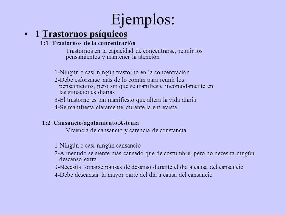 Ejemplos: 1 Trastornos psíquicos 1:1 Trastornos de la concentración Trastornos en la capacidad de concentrarse, reunir los pensamientos y mantener la