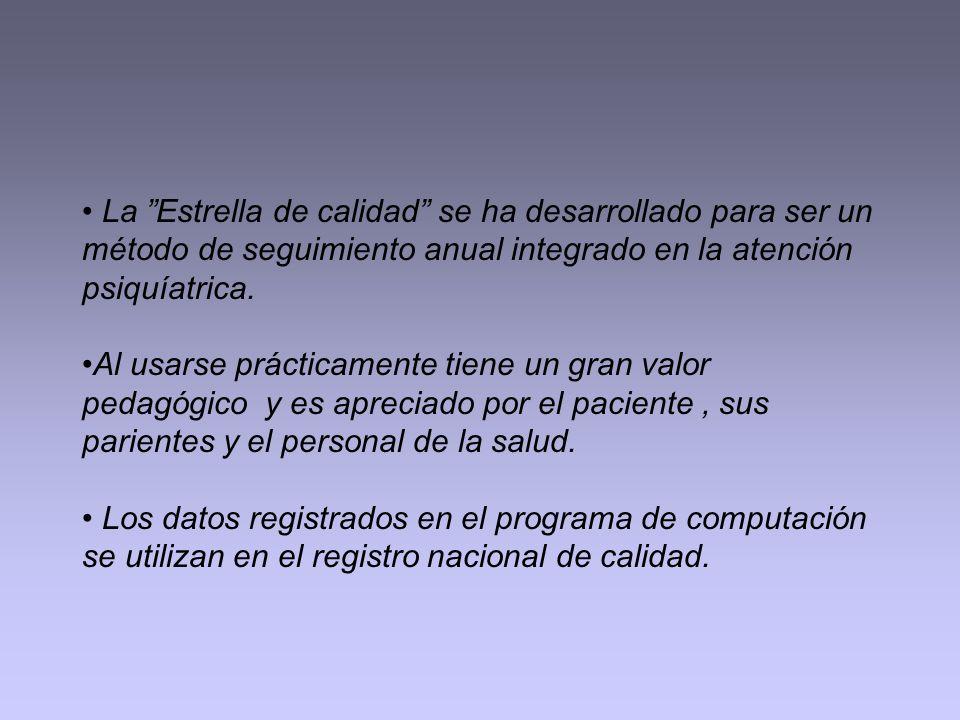 La Estrella de calidad se ha desarrollado para ser un método de seguimiento anual integrado en la atención psiquíatrica.