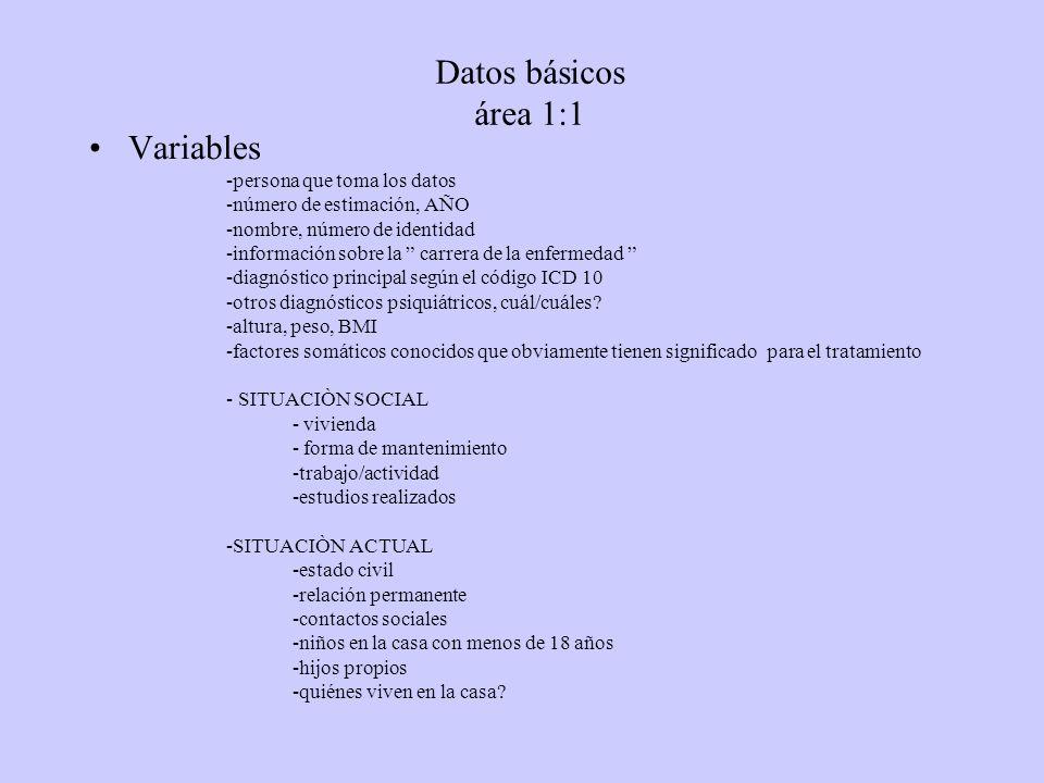 Datos básicos área 1:1 Variables -persona que toma los datos -número de estimación, AÑO -nombre, número de identidad -información sobre la carrera de