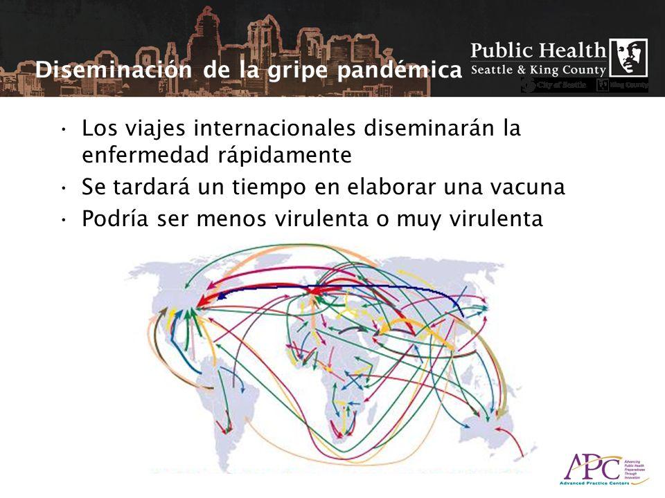 Los viajes internacionales diseminarán la enfermedad rápidamente Se tardará un tiempo en elaborar una vacuna Podría ser menos virulenta o muy virulenta Diseminación de la gripe pandémica