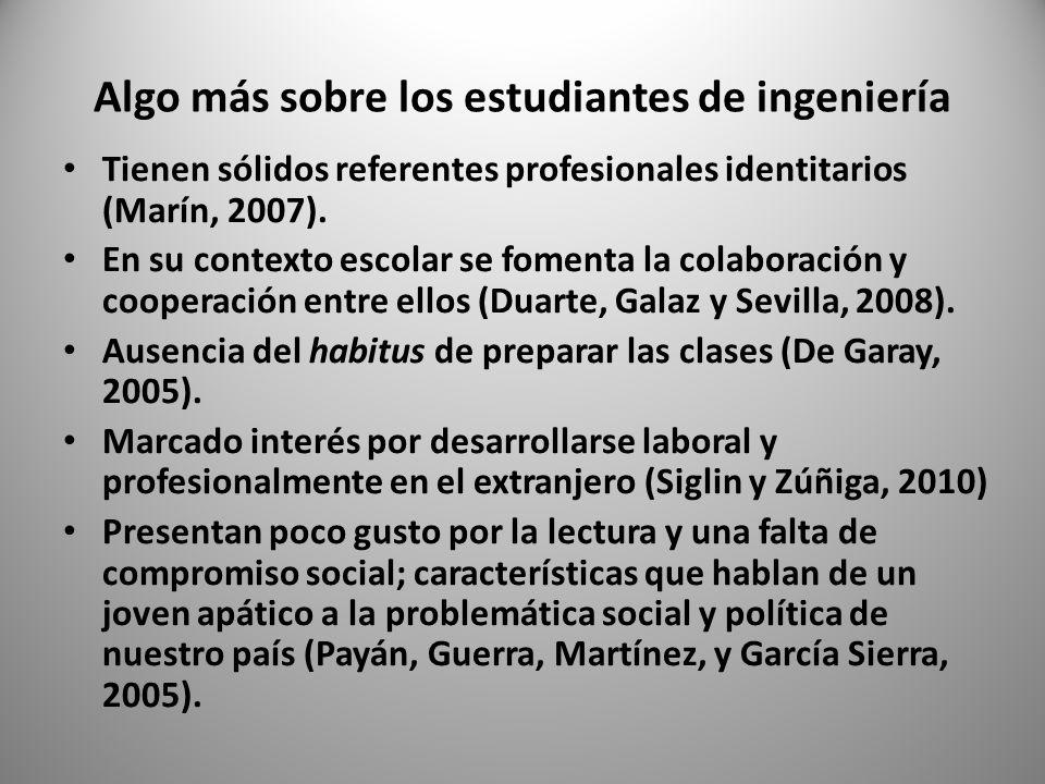 Mujeres en la ingeniería La matrícula femenina es del 30% (ANUIES, 2010).