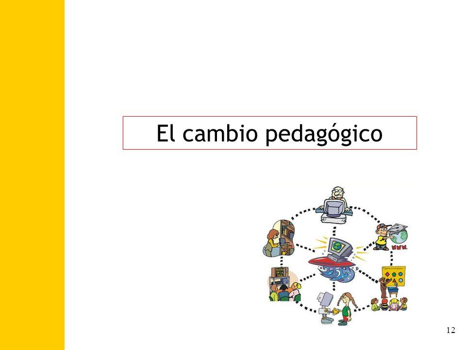 12 El cambio pedagógico