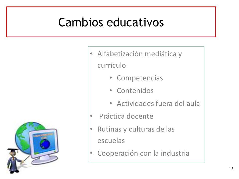 13 Cambios educativos Alfabetización mediática y currículo Competencias Contenidos Actividades fuera del aula Práctica docente Rutinas y culturas de las escuelas Cooperación con la industria