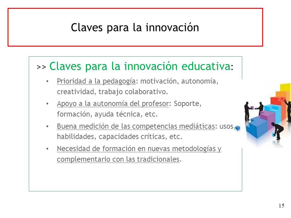 15 Claves para la innovación >> Claves para la innovación educativa : Prioridad a la pedagogía: motivación, autonomía, creatividad, trabajo colaborativo.