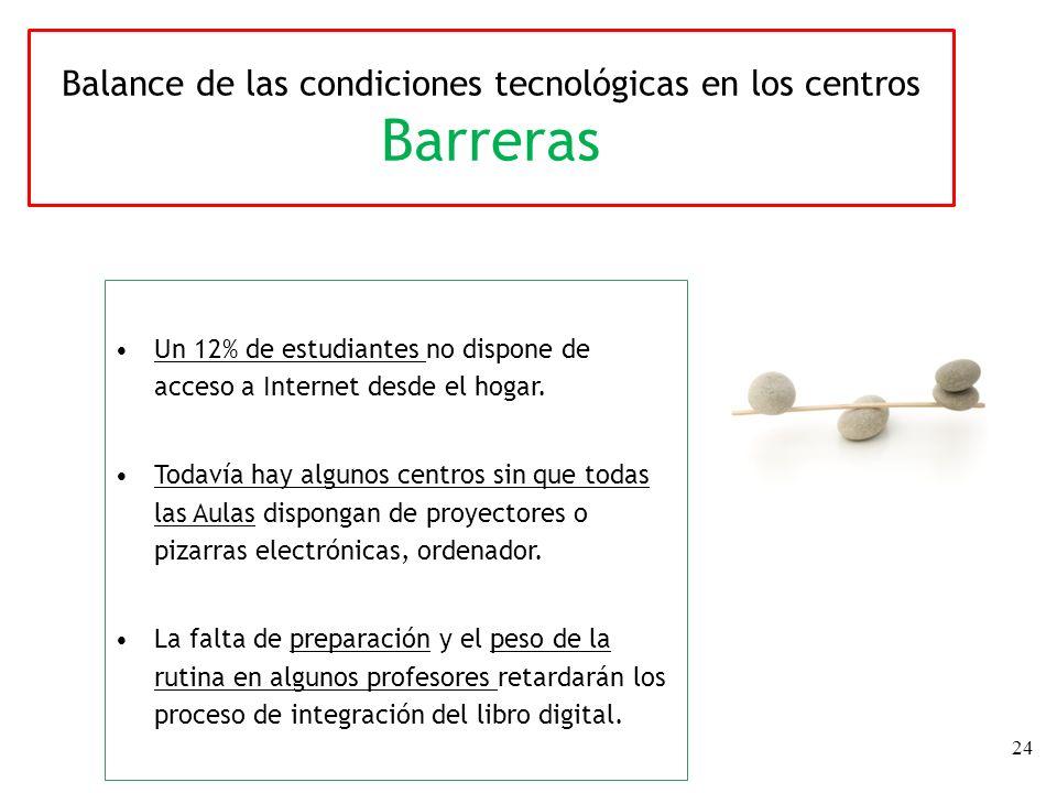 24 Balance de las condiciones tecnológicas en los centros Barreras Un 12% de estudiantes no dispone de acceso a Internet desde el hogar. Todavía hay a
