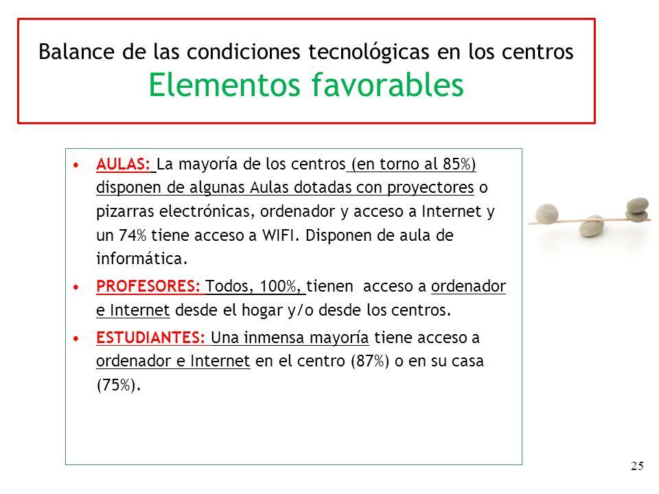 25 Balance de las condiciones tecnológicas en los centros Elementos favorables AULAS: La mayoría de los centros (en torno al 85%) disponen de algunas Aulas dotadas con proyectores o pizarras electrónicas, ordenador y acceso a Internet y un 74% tiene acceso a WIFI.