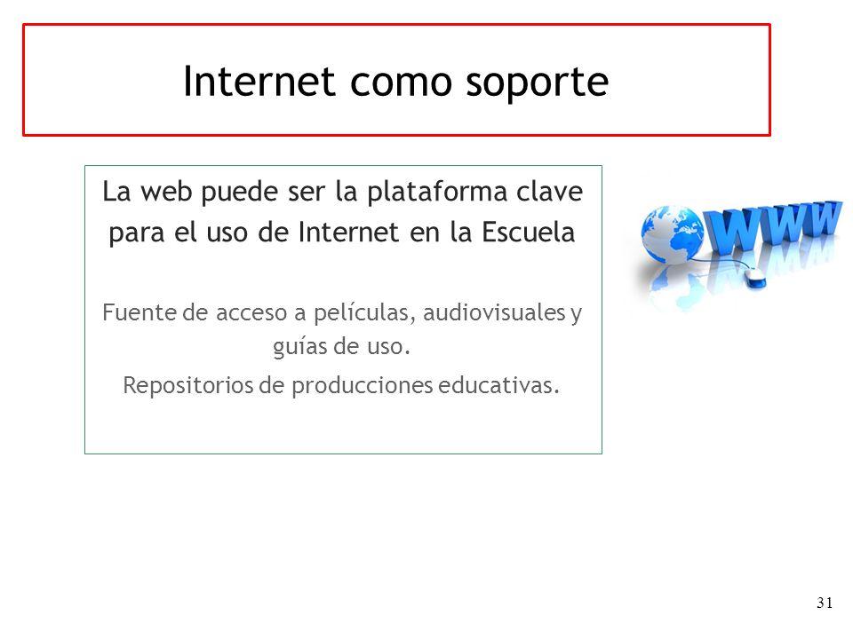 31 Internet como soporte La web puede ser la plataforma clave para el uso de Internet en la Escuela Fuente de acceso a películas, audiovisuales y guías de uso.