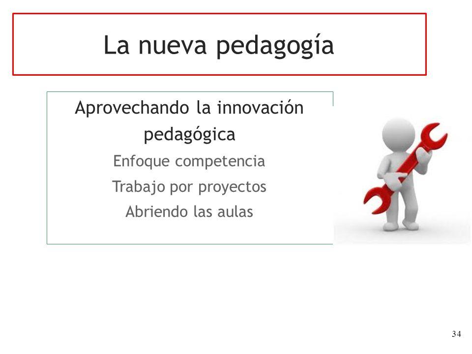34 Aprovechando la innovación pedagógica Enfoque competencia Trabajo por proyectos Abriendo las aulas La nueva pedagogía