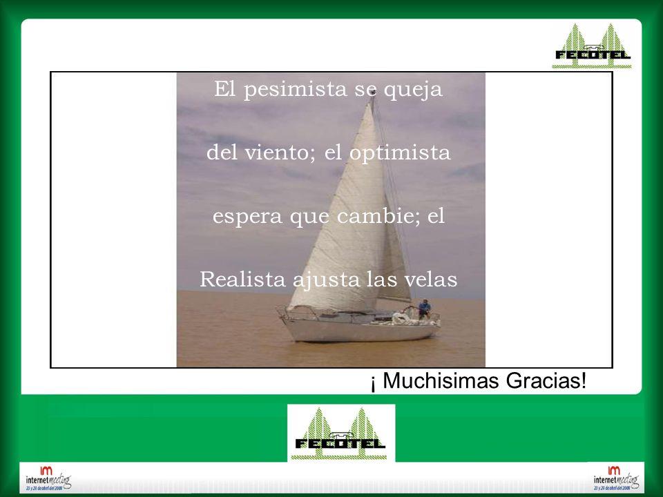 El pesimista se queja del viento; el optimista espera que cambie; el Realista ajusta las velas ¡ Muchisimas Gracias!