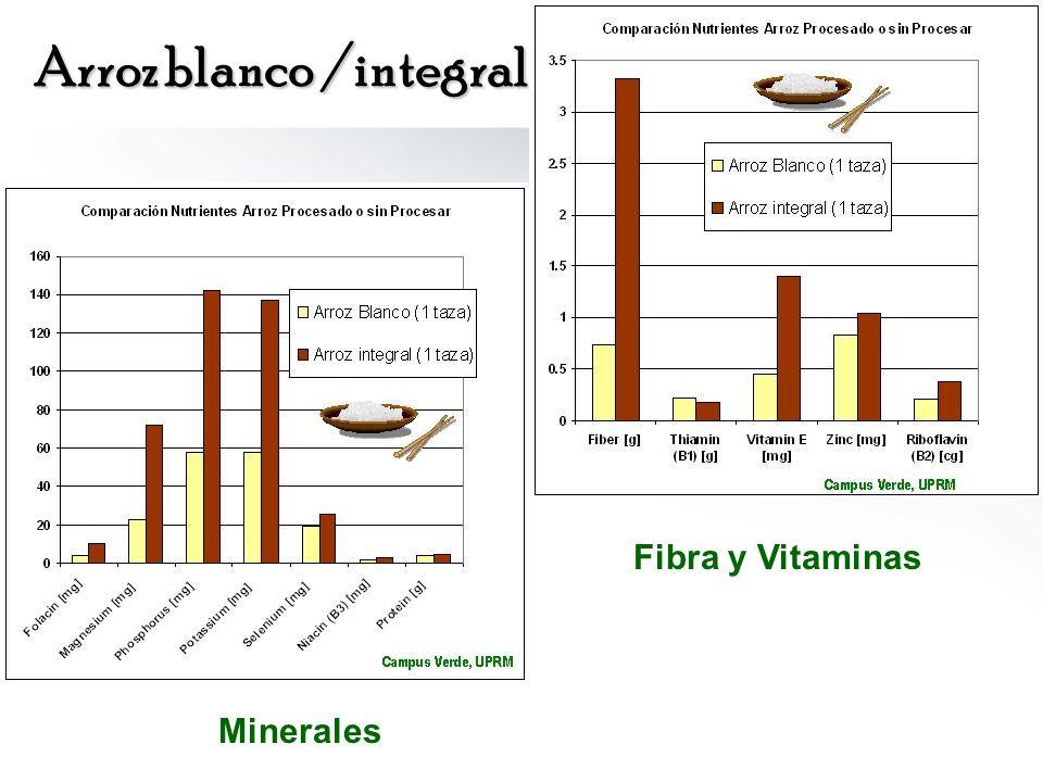 Arroz blanco /integral Fibra y Vitaminas Minerales