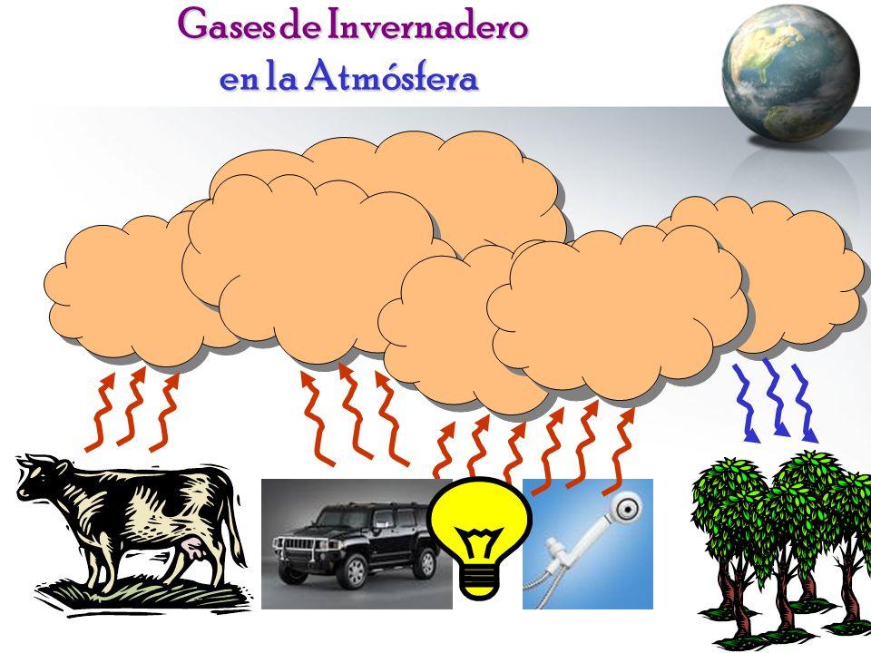 Gases de Invernadero en la Atmósfera Gases de Invernadero en la Atmósfera