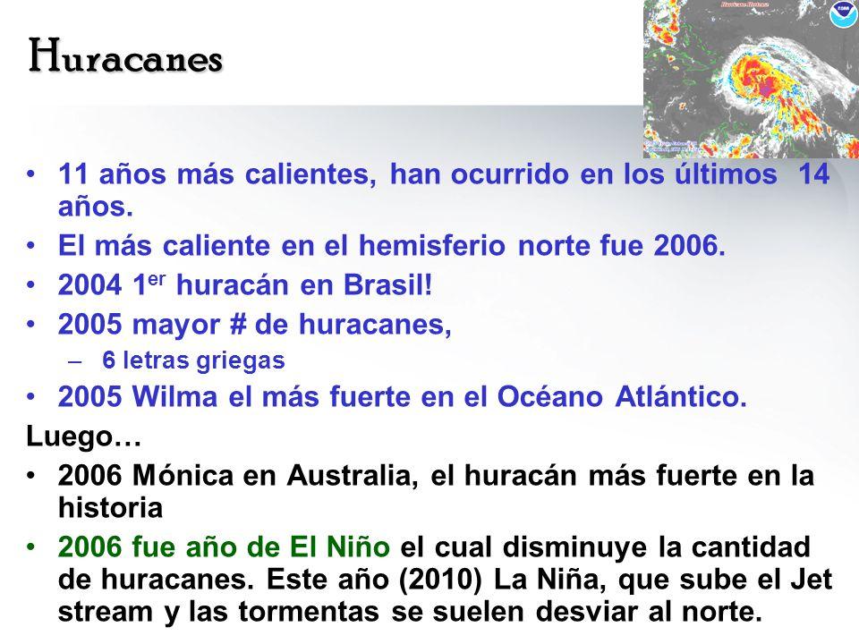 Huracanes 11 años más calientes, han ocurrido en los últimos 14 años. El más caliente en el hemisferio norte fue 2006. 2004 1 er huracán en Brasil! 20