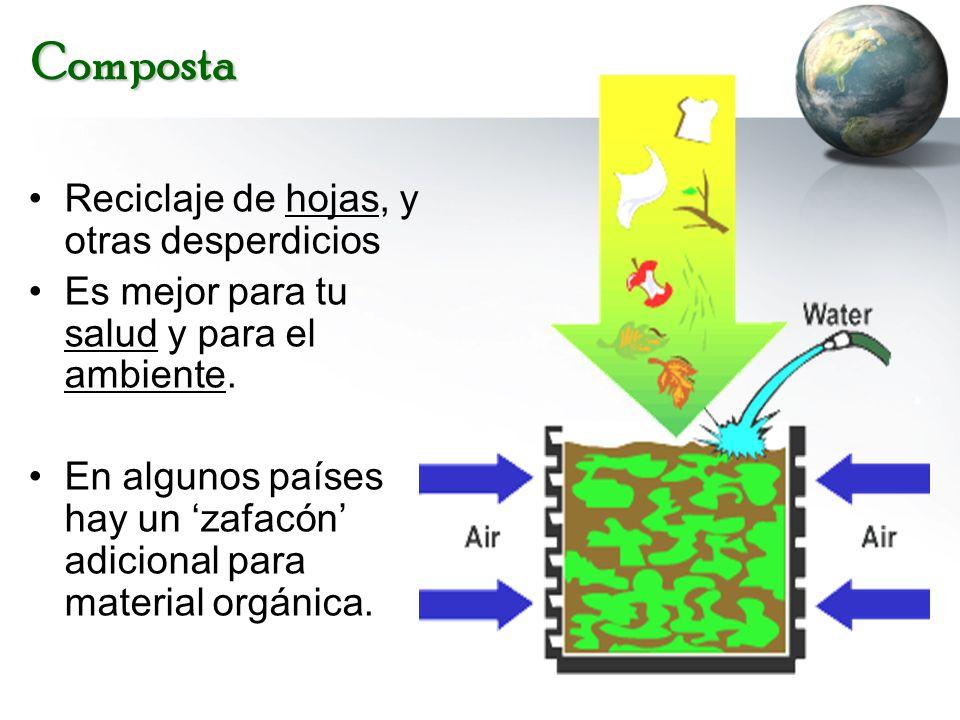 Composta Reciclaje de hojas, y otras desperdicios Es mejor para tu salud y para el ambiente. En algunos países hay un zafacón adicional para material