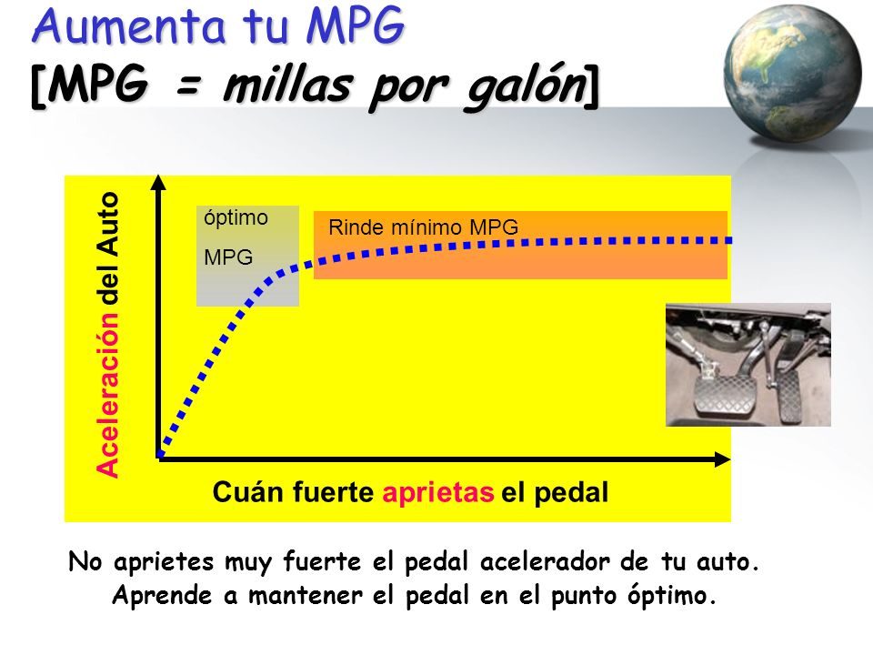 Aumenta tu MPG [MPG = millas por galón] No aprietes muy fuerte el pedal acelerador de tu auto. Aprende a mantener el pedal en el punto óptimo. óptimo