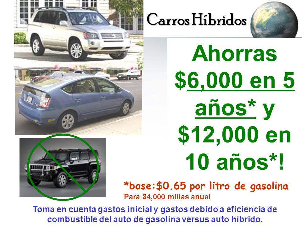 Ahorras $6,000 en 5 años* y $12,000 en 10 años*! Carros Híbridos Toma en cuenta gastos inicial y gastos debido a eficiencia de combustible del auto de