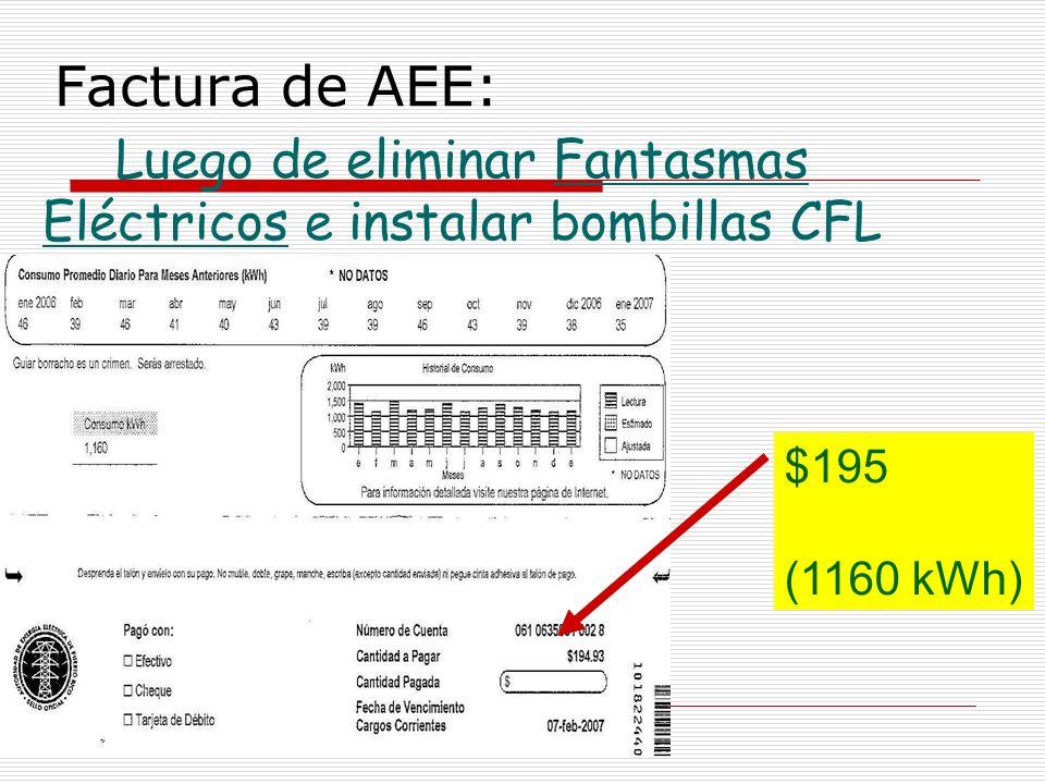 Factura de AEE: Luego de eliminar Fantasmas Eléctricos e instalar bombillas CFL $195 (1160 kWh)