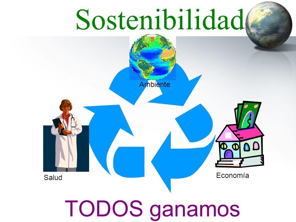 Sostenibilidad TODOS ganamos Salud Ambiente Economía