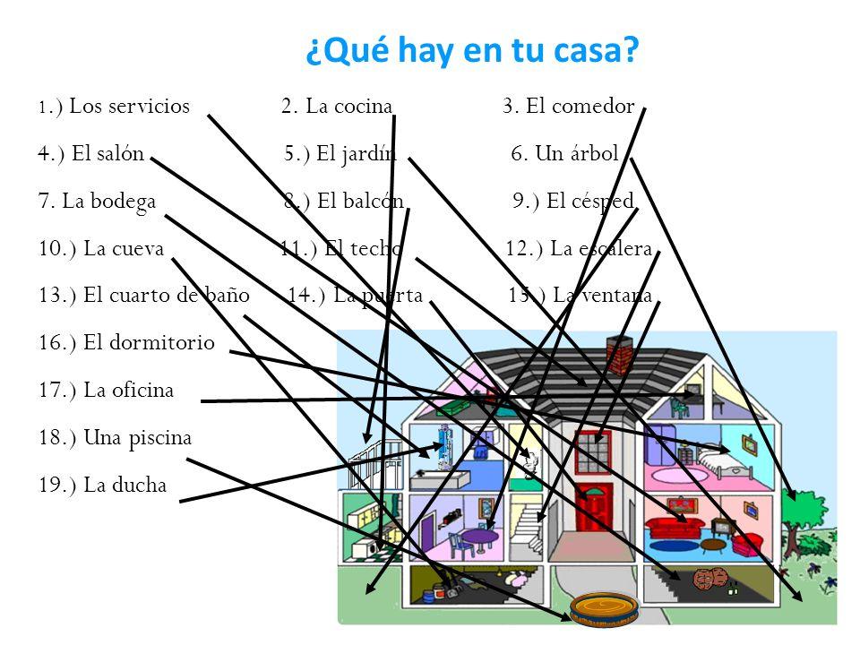 ¿Qué hay en tu casa.1.) Los servicios 2. La cocina 3.