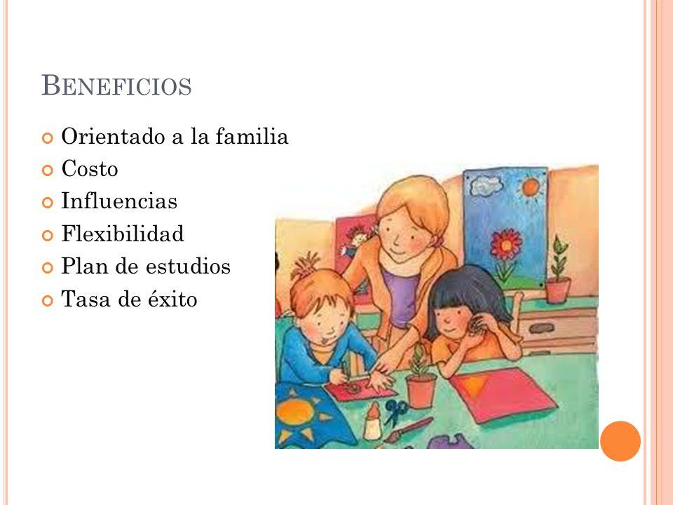 B ENEFICIOS Orientado a la familia Costo Influencias Flexibilidad Plan de estudios Tasa de éxito