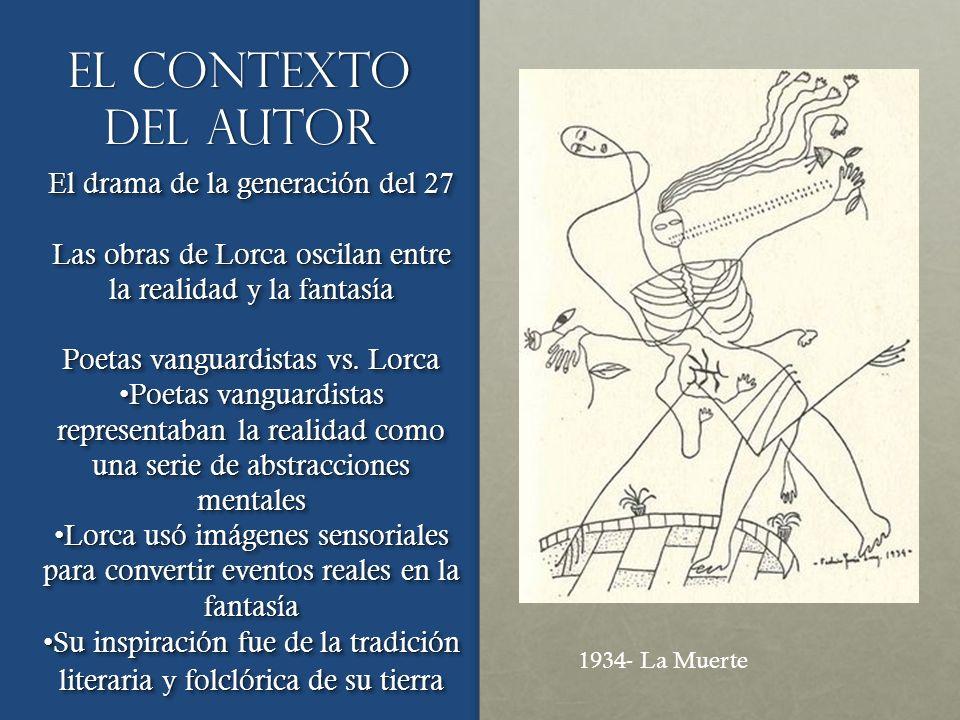 El contexto del autor El drama de la generación del 27 Las obras de Lorca oscilan entre la realidad y la fantasía Poetas vanguardistas vs. Lorca Poeta