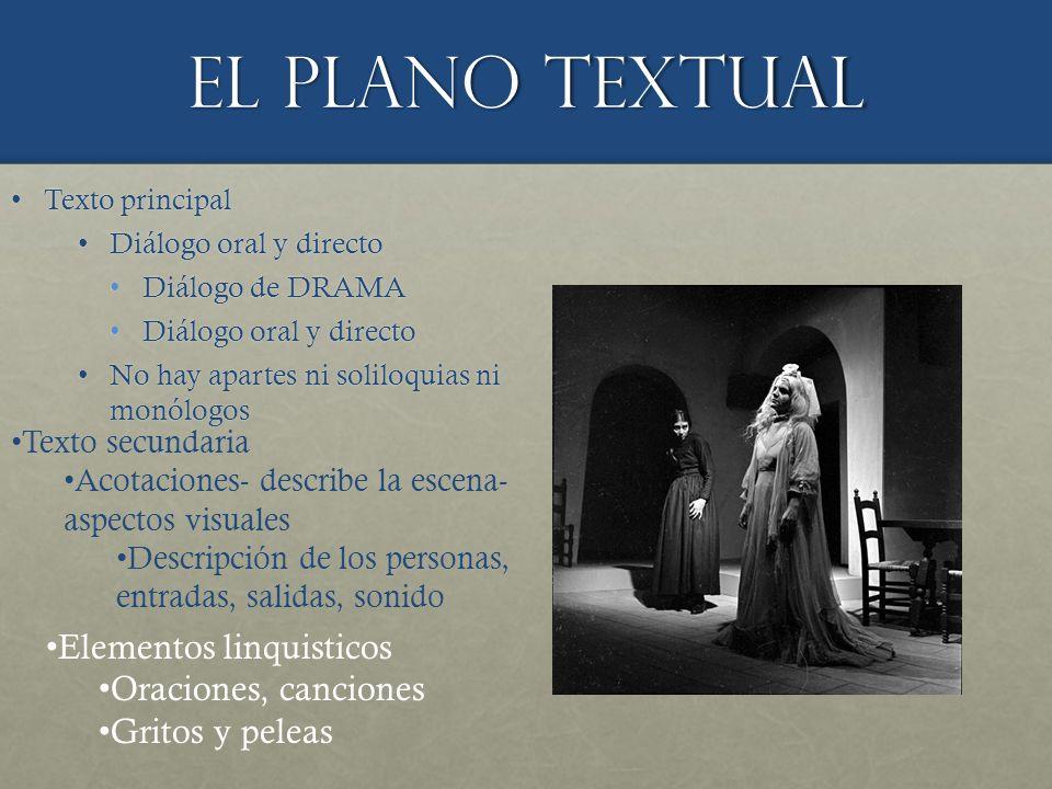 El plano textual Texto principalTexto principal Diálogo oral y directo Diálogo de DRAMA Diálogo oral y directo No hay apartes ni soliloquias ni monólo