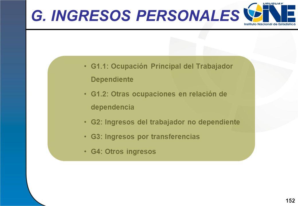 152Instituto Nacional de Estadística G. INGRESOS PERSONALES G1.1: Ocupación Principal del Trabajador Dependiente G1.2: Otras ocupaciones en relación d