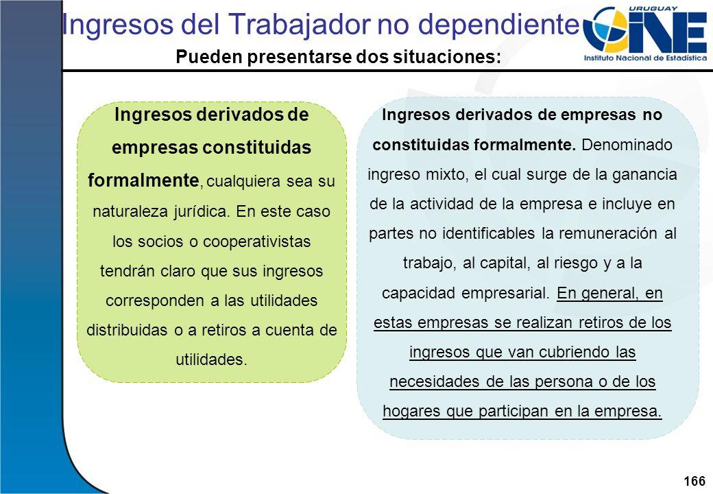 166Instituto Nacional de Estadística Ingresos del Trabajador no dependiente Pueden presentarse dos situaciones: Ingresos derivados de empresas constit