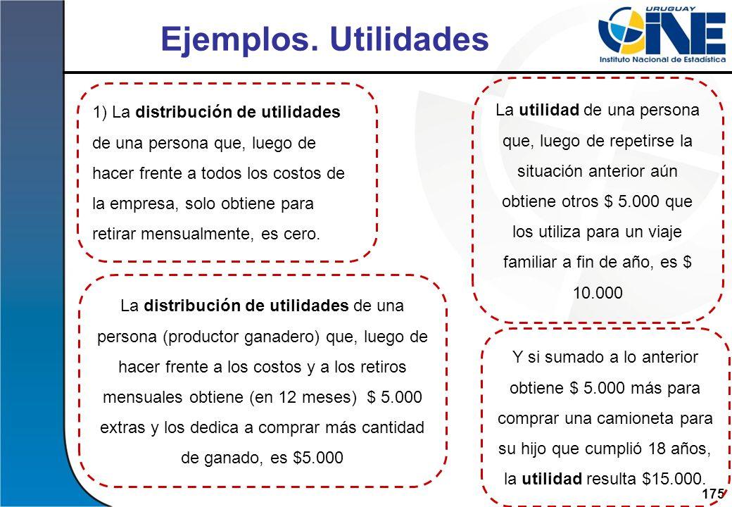 175Instituto Nacional de Estadística Ejemplos. Utilidades 1) La distribución de utilidades de una persona que, luego de hacer frente a todos los costo