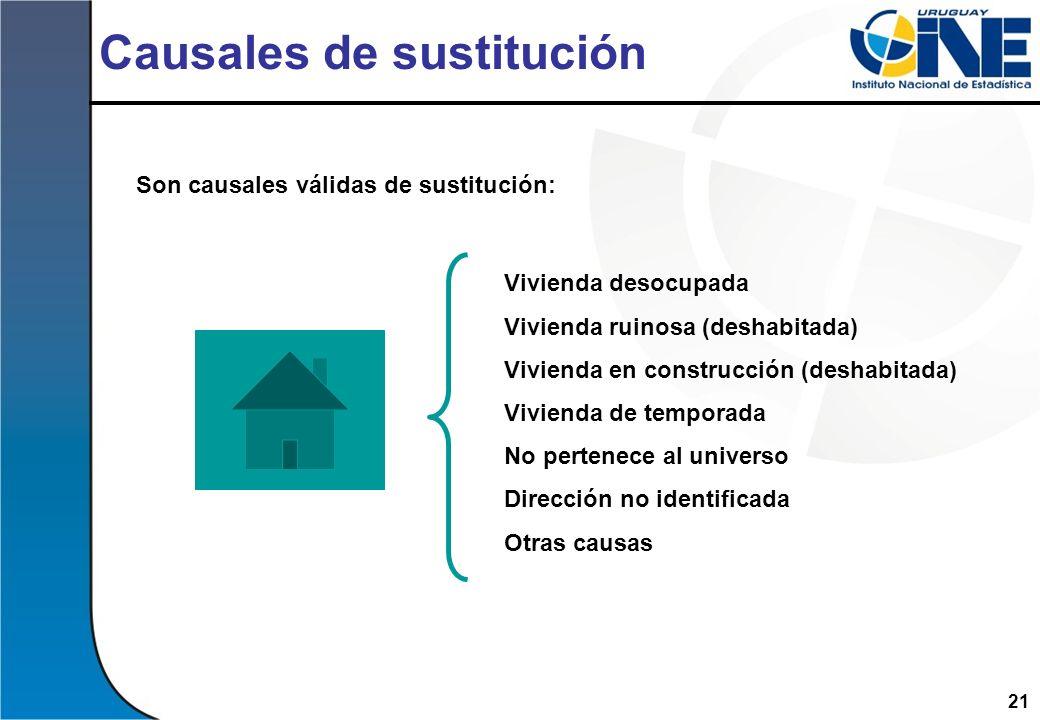 21 Causales de sustitución Son causales válidas de sustitución: Vivienda desocupada Vivienda ruinosa (deshabitada) Vivienda en construcción (deshabita