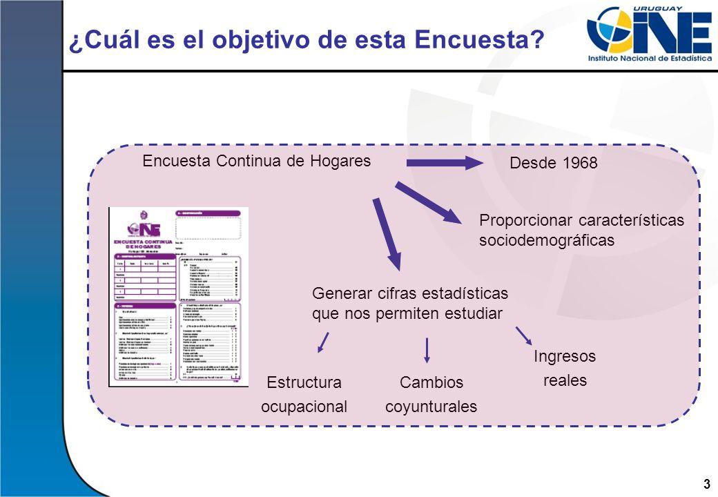 3 Encuesta Continua de Hogares Desde 1968 Proporcionar características sociodemográficas Generar cifras estadísticas que nos permiten estudiar Estruct