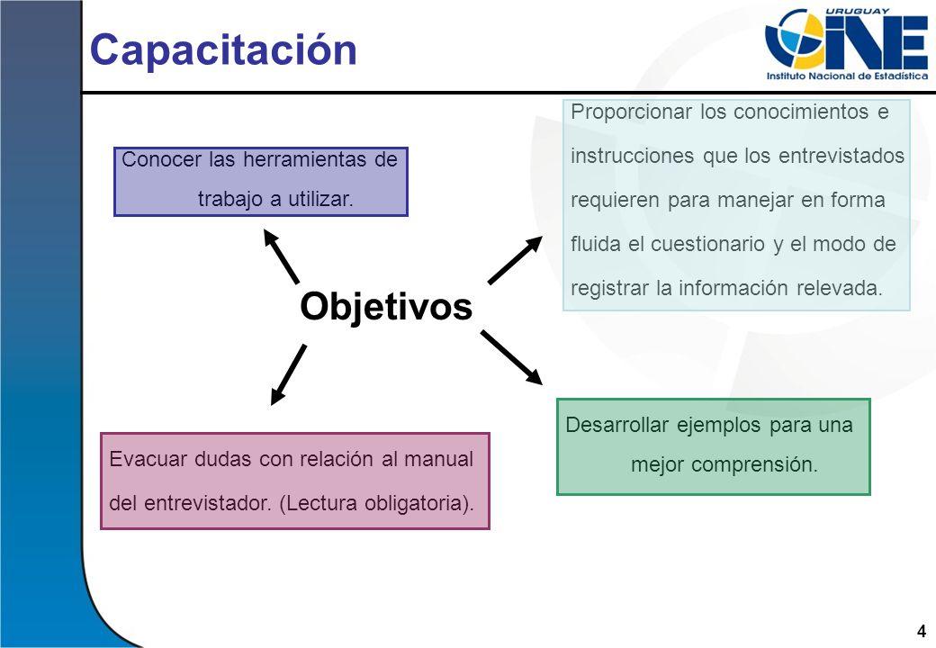 5 Capacitación Elementos de la Capacitación Aspectos técnicos y organizativos de la instrucción.