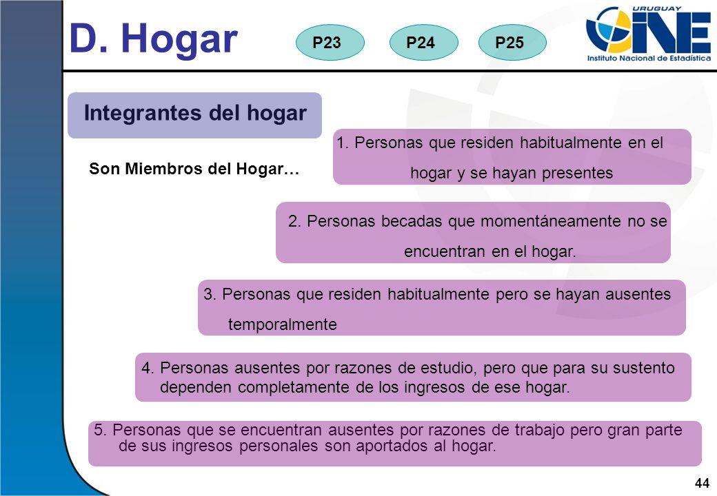 44 Son Miembros del Hogar… Integrantes del hogar 1. Personas que residen habitualmente en el hogar y se hayan presentes 3. Personas que residen habitu