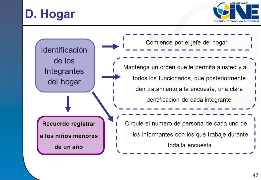 47 D. Hogar Identificación de los Integrantes del hogar Comience por el jefe del hogar. Mantenga un orden que le permita a usted y a todos los funcion
