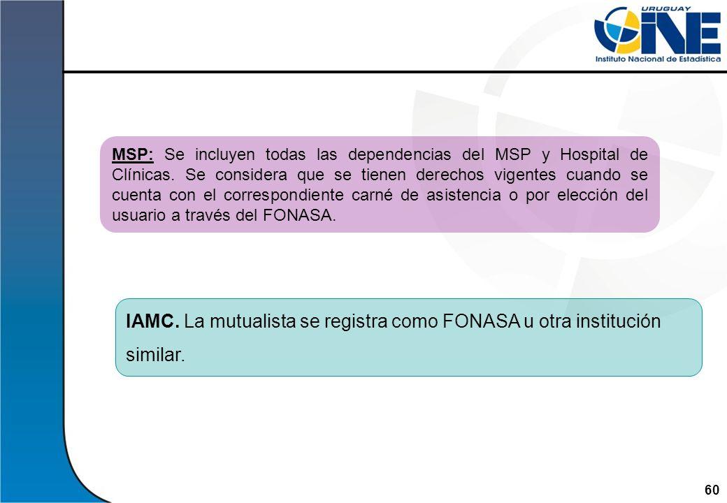 60 IAMC. La mutualista se registra como FONASA u otra institución similar. MSP: Se incluyen todas las dependencias del MSP y Hospital de Clínicas. Se