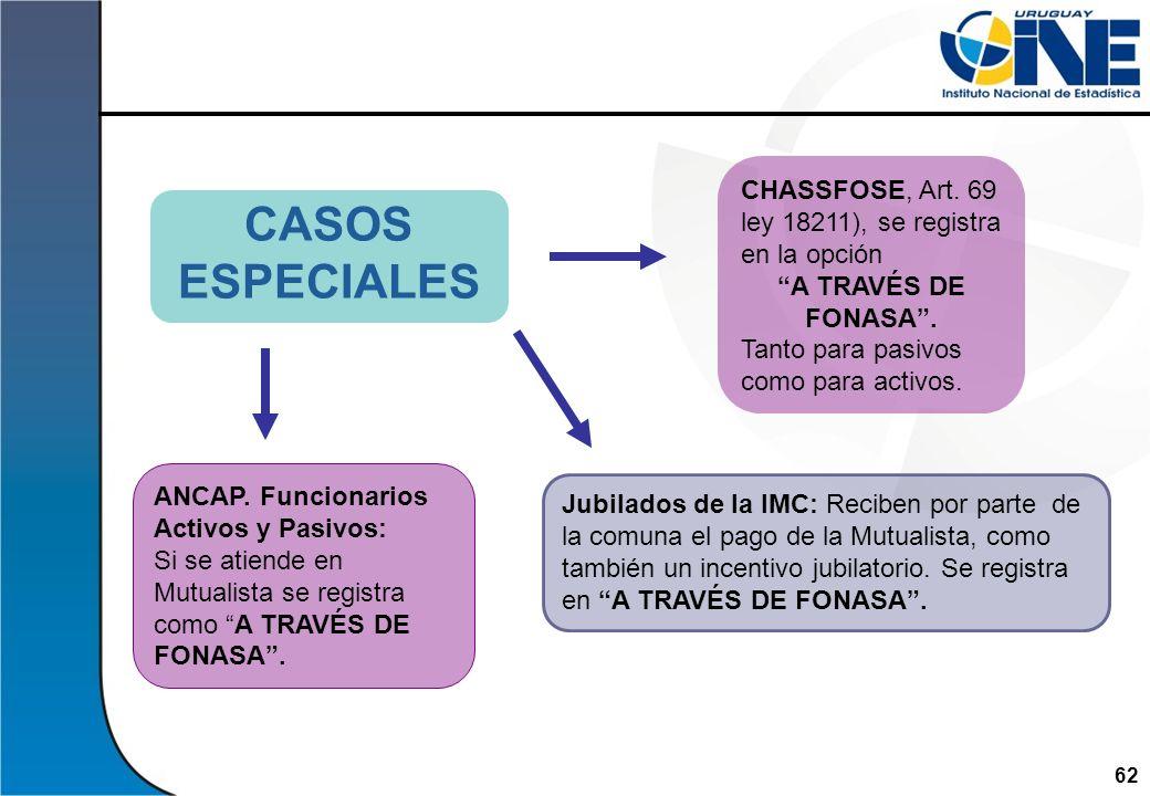 62 CASOS ESPECIALES CHASSFOSE, Art. 69 ley 18211), se registra en la opción A TRAVÉS DE FONASA. Tanto para pasivos como para activos. ANCAP. Funcionar