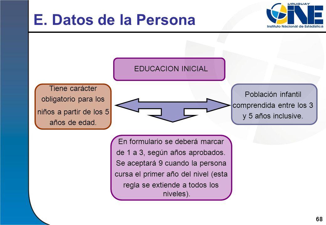 68 E. Datos de la Persona EDUCACION INICIAL Población infantil comprendida entre los 3 y 5 años inclusive. Tiene carácter obligatorio para los niños a